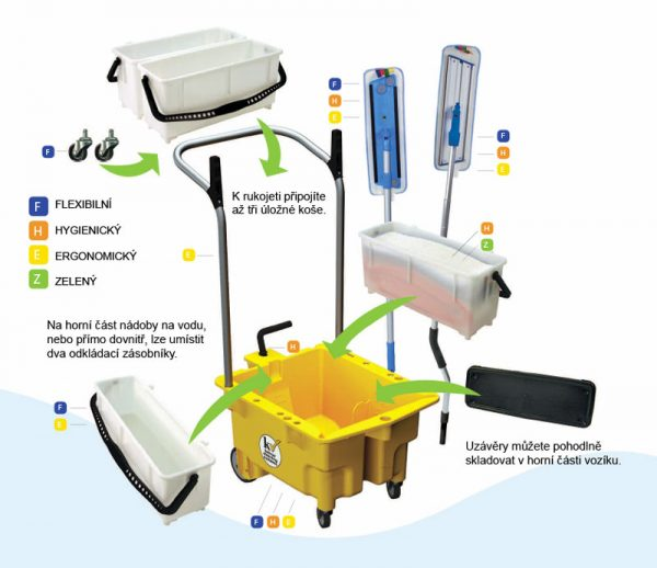OmniFlex™ Microfiber Trolley System, úklidový vozík s mikrovláknovým mopem