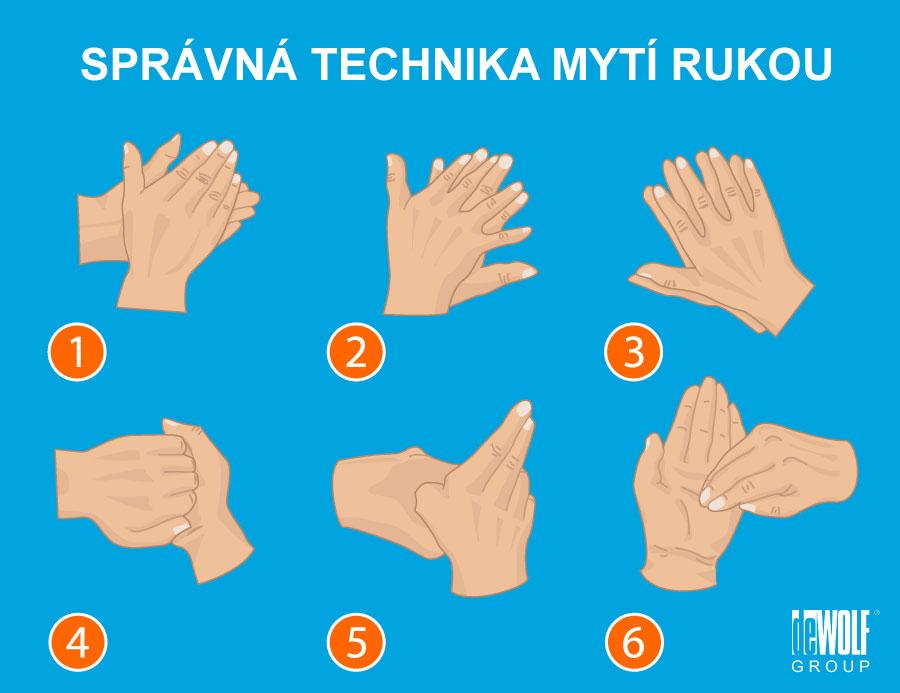 Správná technika mytí rukou